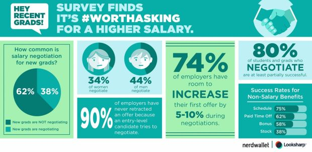 salary_negotiation_infographic_1450px_042915